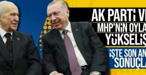 AK Parti ve MHP#039;nin oyları yükselişte